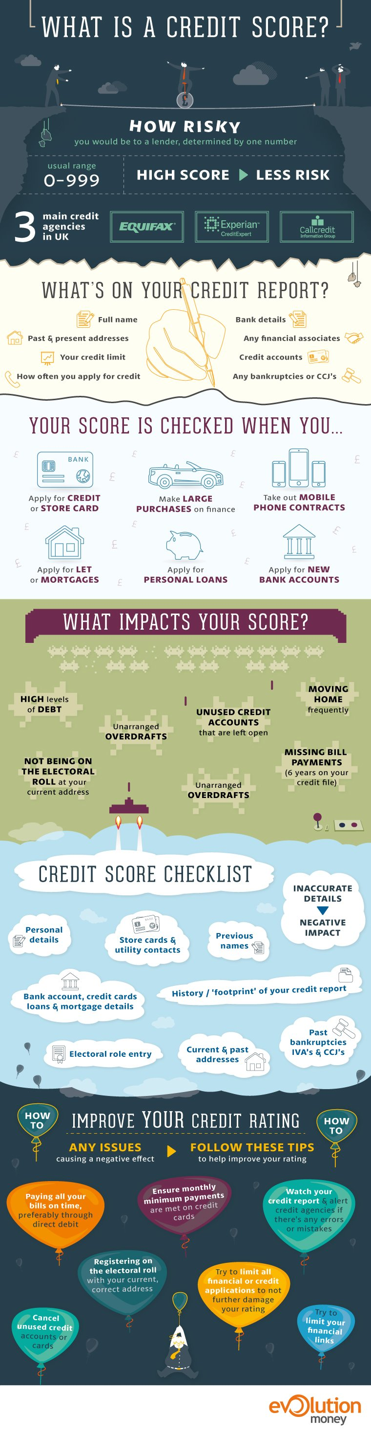 Credit infographic final