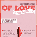 infographic-thumbnail-valentines